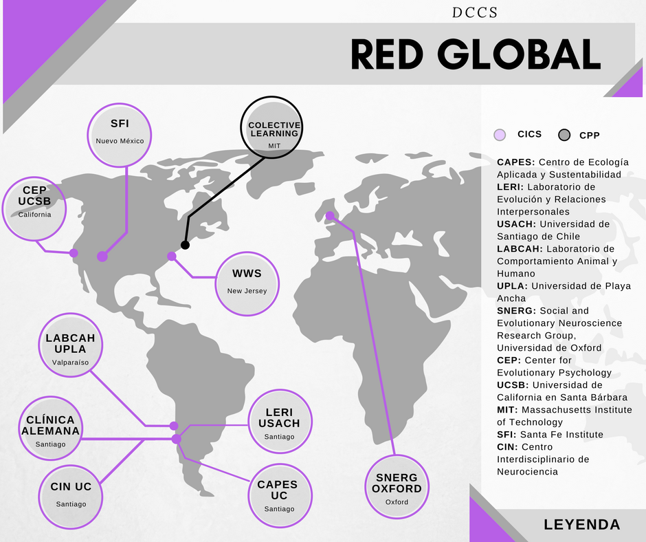 Red Global