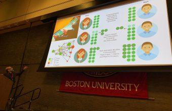 Fuerte presencia de investigadores del CICS y alumnos del DCCS en la versión número 31 del Congreso de la HBES 2019 en Boston